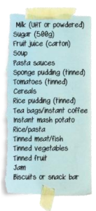 Foodbank Shopping List